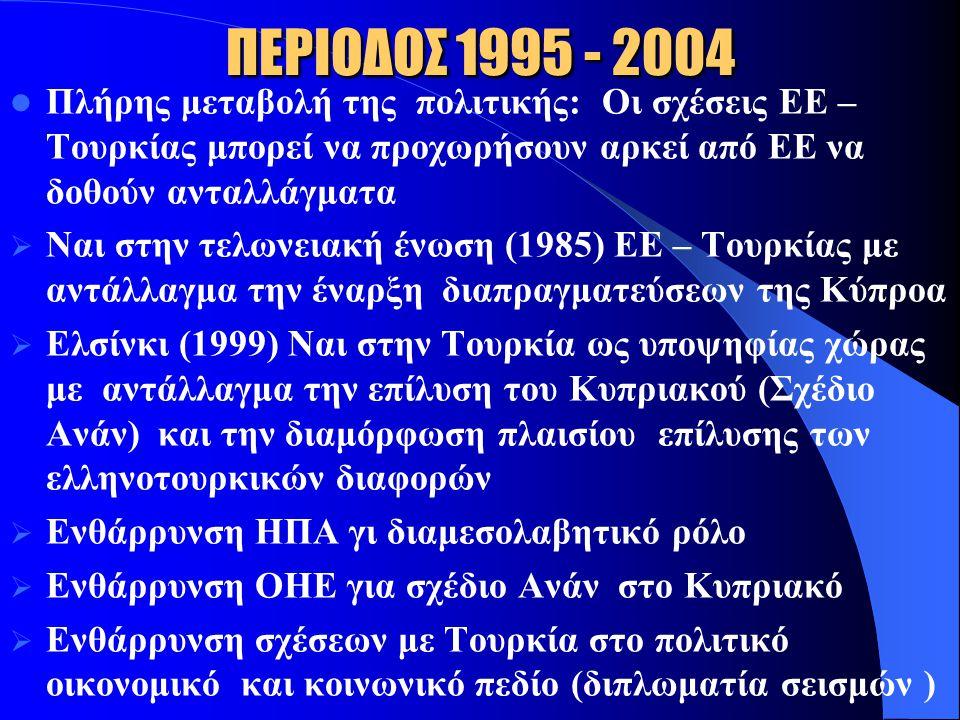 ΠΕΡΙΟΔΟΣ 1981 -1995 Διασύνδεση του Κυπριακού α) με τα ελληνοτουρκικά ζητήματα και β) με τις σχέσεις της Τουρκίας με την ΕΚ.  Αντιρρήσεις στην υλοποίη