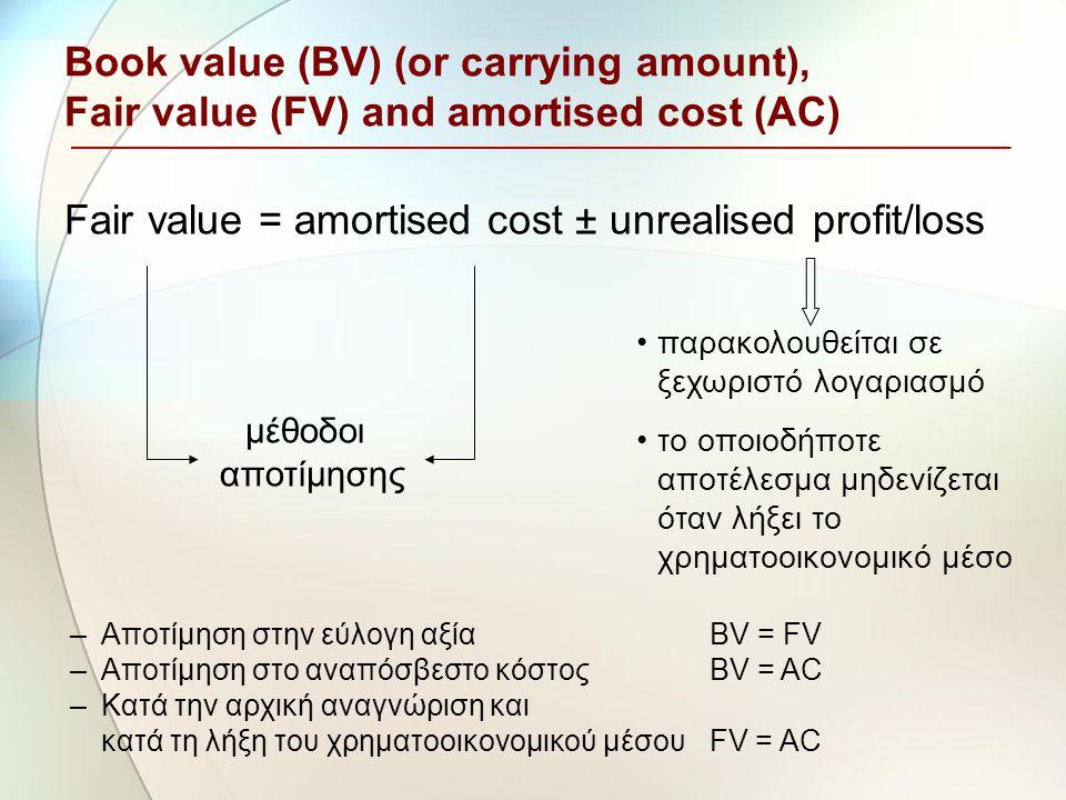 Βook value (BV) (or carrying amount), Fair value (FV) and amortised cost (AC) Fair value = amortised cost ± unrealised profit/loss παρακολουθείται σε