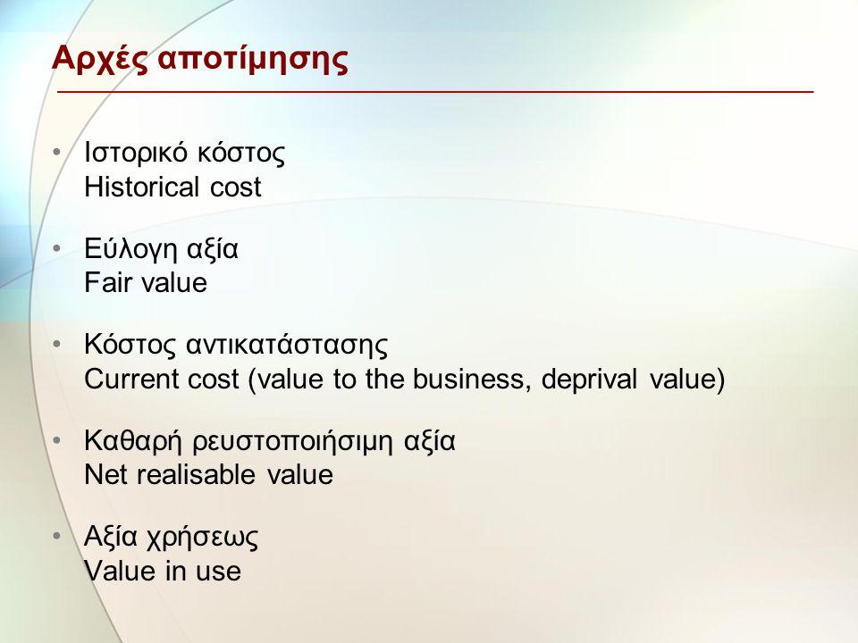 Αρχές αποτίμησης Ιστορικό κόστος Historical cost Εύλογη αξία Fair value Κόστος αντικατάστασης Current cost (value to the business, deprival value) Καθ
