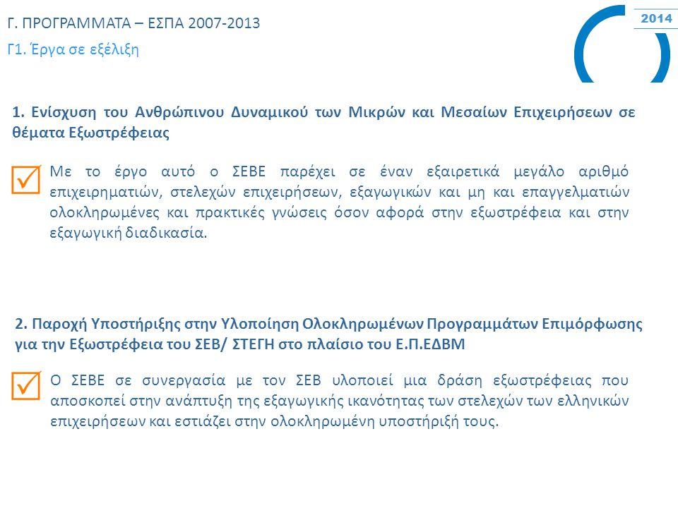 Γ. ΠΡΟΓΡΑΜΜΑΤΑ – ΕΣΠΑ 2007-2013 Γ1. Έργα σε εξέλιξη 1. Ενίσχυση του Ανθρώπινου Δυναμικού των Μικρών και Μεσαίων Επιχειρήσεων σε θέματα Εξωστρέφειας Mε