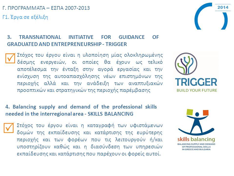 Γ. ΠΡΟΓΡΑΜΜΑΤΑ – ΕΣΠΑ 2007-2013 Γ1. Έργα σε εξέλιξη 3. TRANSNATIONAL INITIATIVE FOR GUIDANCE OF GRADUATED AND ENTREPRENEURSHIP - TRIGGER Στόχος του έρ