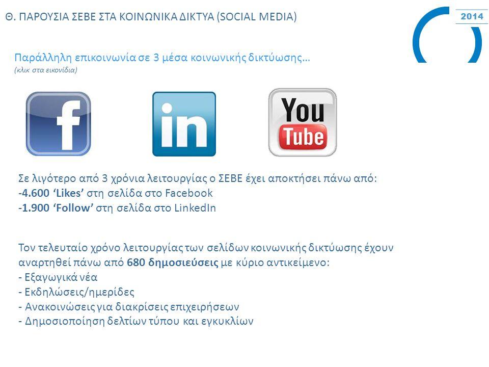 Θ. ΠΑΡΟΥΣΙΑ ΣΕΒΕ ΣΤΑ ΚΟΙΝΩΝΙΚΑ ΔΙΚΤΥΑ (SOCIAL MEDIA) Παράλληλη επικοινωνία σε 3 μέσα κοινωνικής δικτύωσης… (κλικ στα εικονίδια) Σε λιγότερο από 3 χρόν