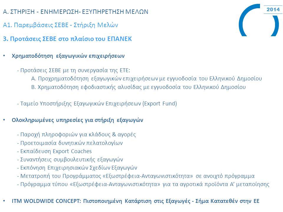 Α. ΣΤΗΡΙΞΗ - ΕΝΗΜΕΡΩΣΗ- ΕΞΥΠΗΡΕΤΗΣΗ ΜΕΛΩΝ Α1. Παρεμβάσεις ΣΕBΕ - Στήριξη Μελών 3. Προτάσεις ΣΕΒΕ στο πλαίσιο του ΕΠΑΝΕΚ Χρηματοδότηση εξαγωγικών επιχε