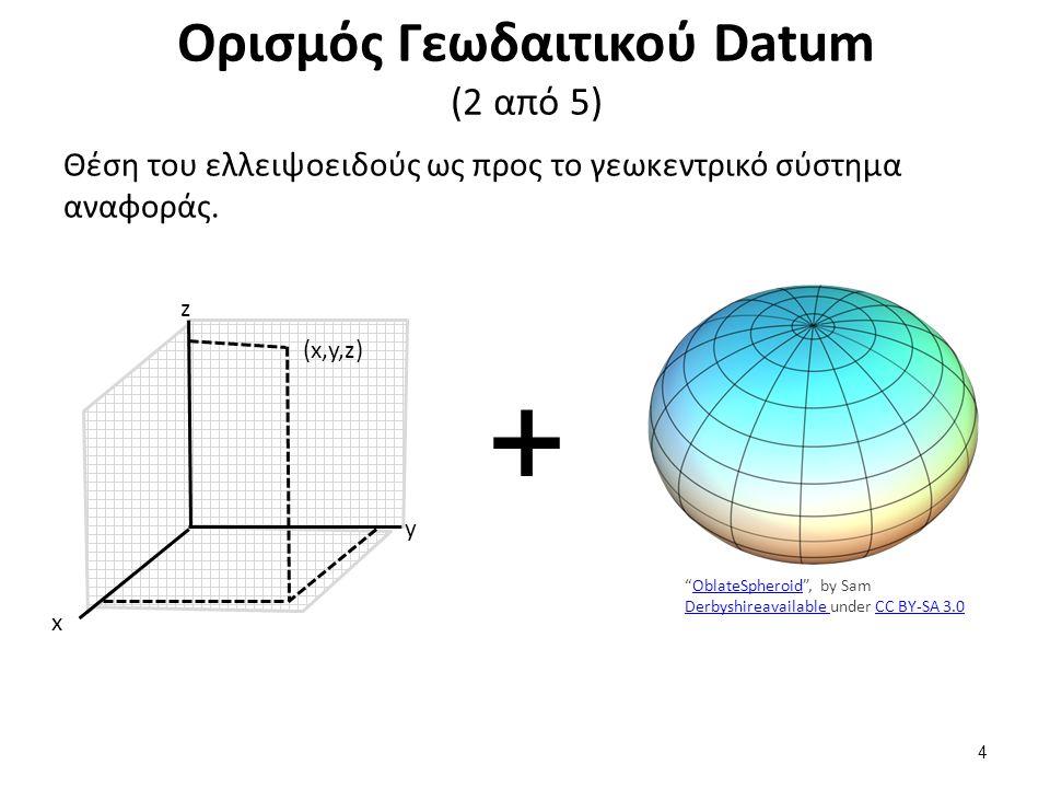 Ορισμός Γεωδαιτικού Datum (3 από 5) 1.Επιλογή του ελλειψοειδούς, 2.Ορισμός γεωκεντρικού συστήματος αναφοράς, 3.Θέση του καρτεσιανού συστήματος του ελλειψοειδούς ως προς το γεωκεντρικό σύστημα αναφοράς - Μετάθεση (τρεις συνιστώσες) και στροφή (τρεις γωνίες στροφής), 4.Γενική περίπτωση: για τον ορισμό της θέσης του ελλειψοειδούς ως προς το γεώκεντρο χρειάζονται 8 παράμετροι (3 μετάθεσης, 3 στροφής και 2 για τον ορισμό του ελλειψοειδούς), 5.Λόγοι απλότητας: Παραλληλία συστημάτων (5 παράμετροι).