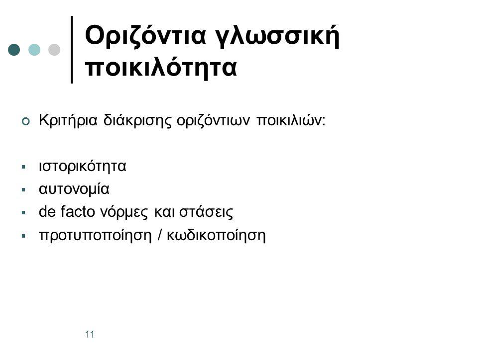 Οριζόντια γλωσσική ποικιλότητα Κριτήρια διάκρισης οριζόντιων ποικιλιών:  ιστορικότητα  αυτονομία  de facto νόρμες και στάσεις  προτυποποίηση / κωδικοποίηση 11