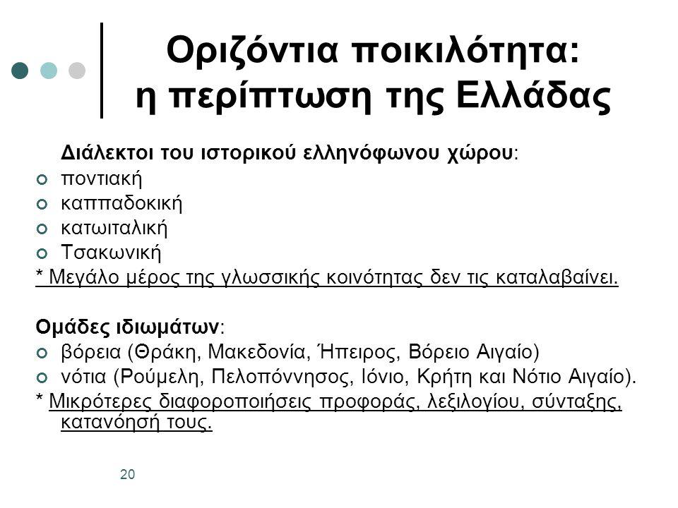 Οριζόντια ποικιλότητα: η περίπτωση της Ελλάδας Διάλεκτοι του ιστορικού ελληνόφωνου χώρου: ποντιακή καππαδοκική κατωιταλική Τσακωνική * Μεγάλο μέρος της γλωσσικής κοινότητας δεν τις καταλαβαίνει.