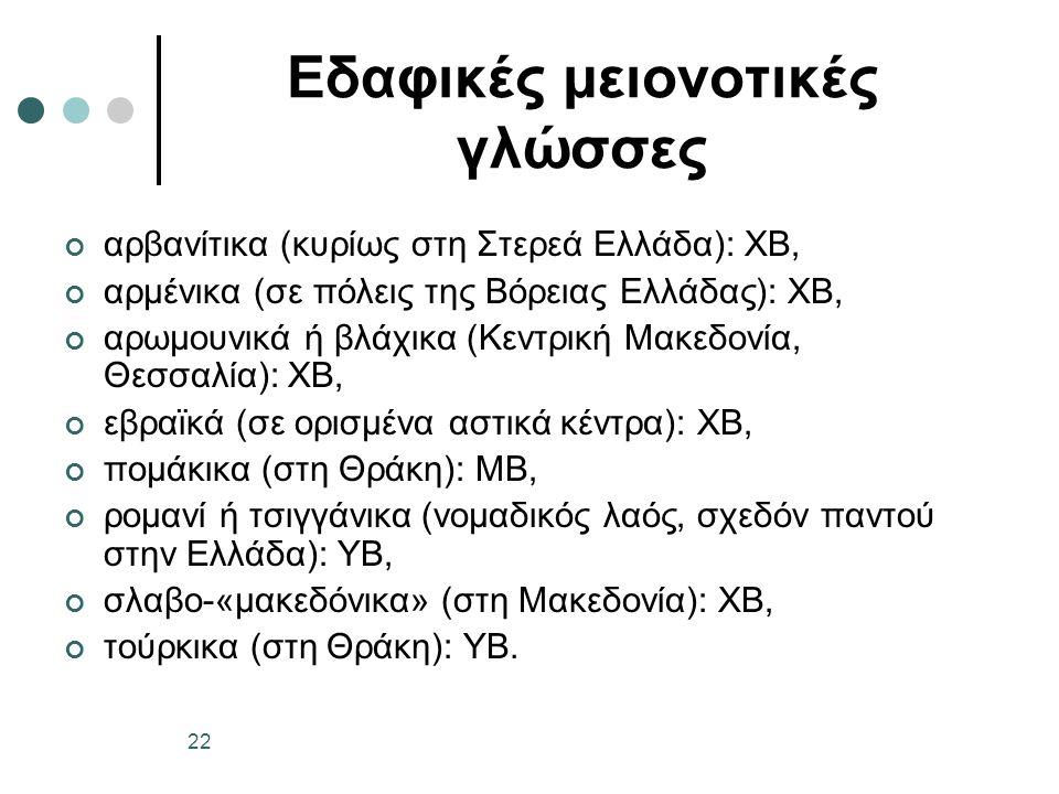 Εδαφικές μειονοτικές γλώσσες αρβανίτικα (κυρίως στη Στερεά Ελλάδα): ΧΒ, αρμένικα (σε πόλεις της Βόρειας Ελλάδας): ΧΒ, αρωμουνικά ή βλάχικα (Κεντρική Μ