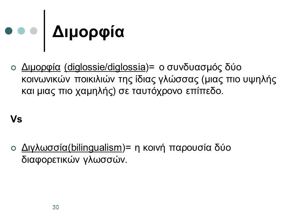 Διμορφία Διμορφία (diglossie/diglossia)= ο συνδυασμός δύο κοινωνικών ποικιλιών της ίδιας γλώσσας (μιας πιο υψηλής και μιας πιο χαμηλής) σε ταυτόχρονο