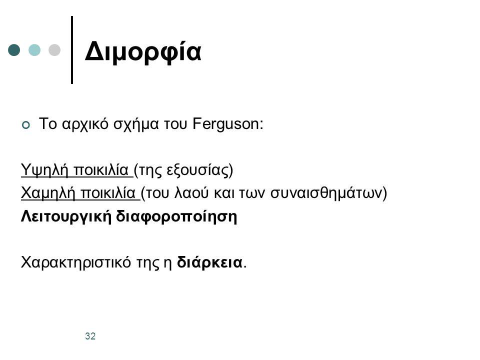 Διμορφία Το αρχικό σχήμα του Ferguson: Υψηλή ποικιλία (της εξουσίας) Χαμηλή ποικιλία (του λαού και των συναισθημάτων) Λειτουργική διαφοροποίηση Χαρακτηριστικό της η διάρκεια.