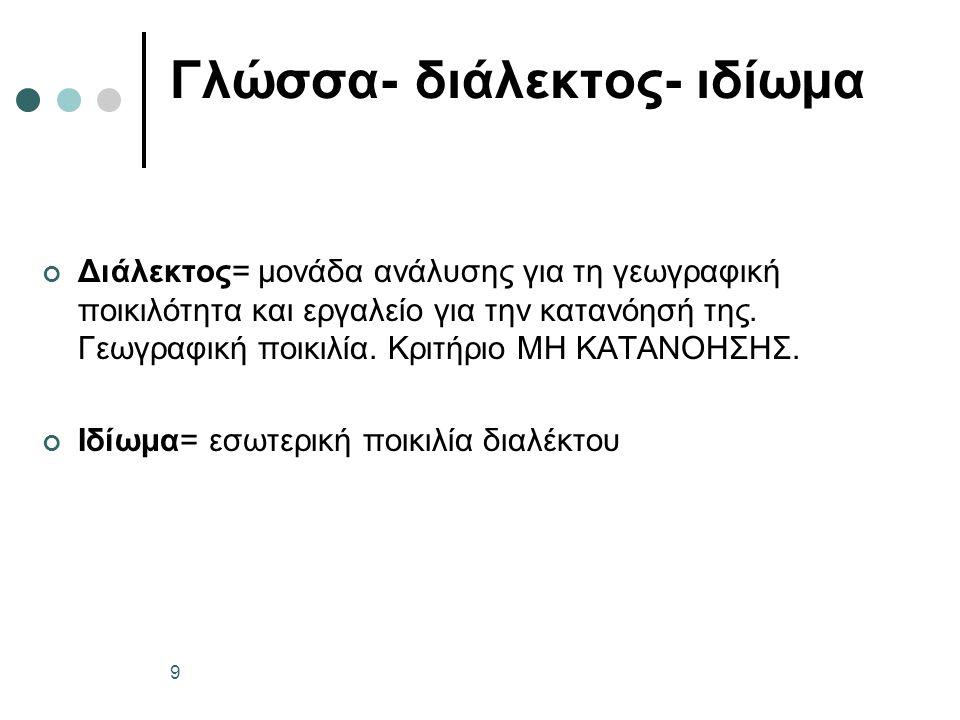 ΓΛΩΣΣΑΔΙΑΛΕΚΤΟΣΙΔΙΩΜΑ 10