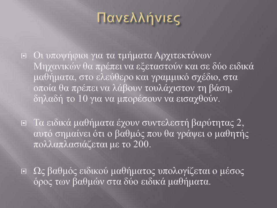  - Στην Αθήνα, στο Εθνικό Μετσόβιο Πολυτεχνείο, από το 1917.