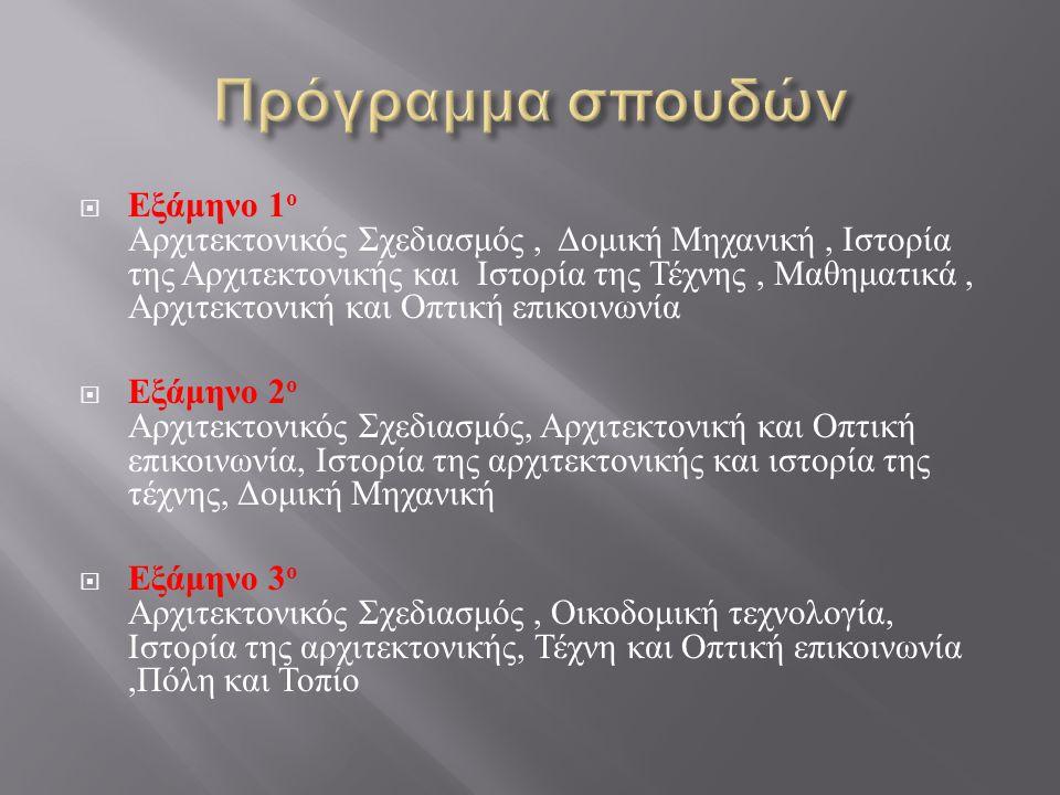  Εξάμηνο 1 ο Αρχιτεκτονικός Σχεδιασμός, Δομική Μηχανική, Ιστορία της Αρχιτεκτονικής και Ιστορία της Τέχνης, Μαθηματικά, Αρχιτεκτονική και Οπτική επικ
