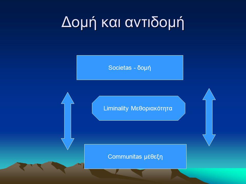 Δομή και αντιδομή Societas - δομή Liminality Μεθοριακότητα Communitas μέθεξη