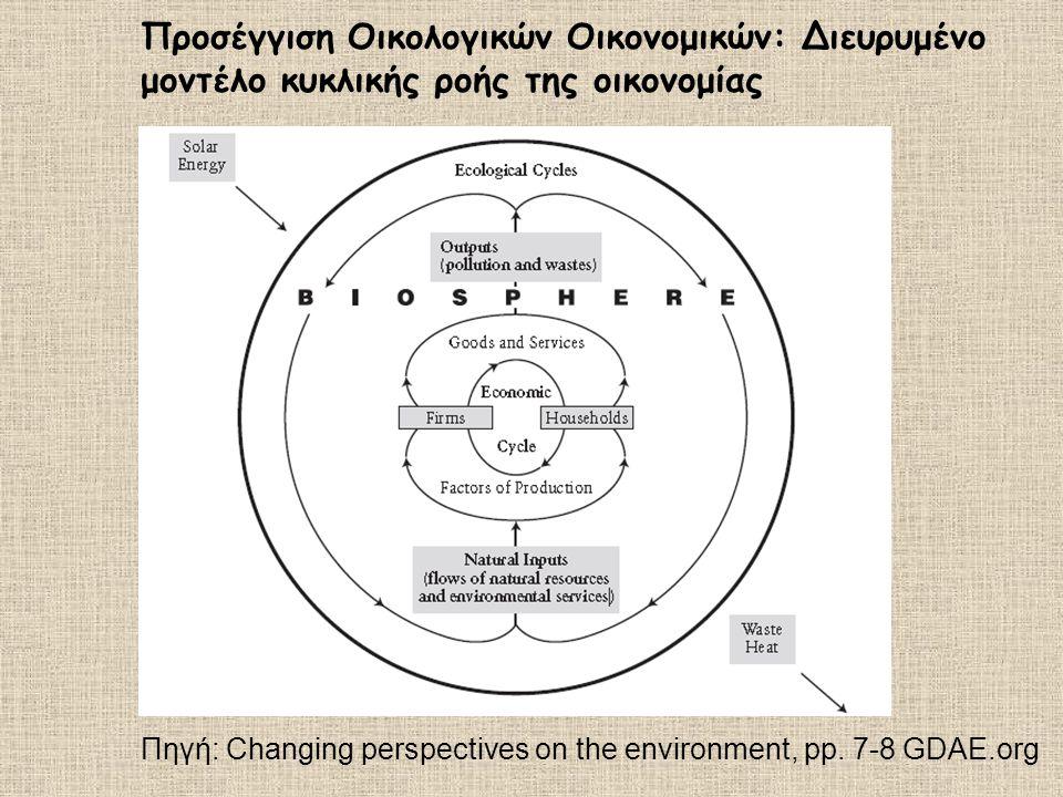 Προσέγγιση Οικολογικών Οικονομικών: Διευρυμένο μοντέλο κυκλικής ροής της οικονομίας Πηγή: Changing perspectives on the environment, pp. 7-8 GDAE.org