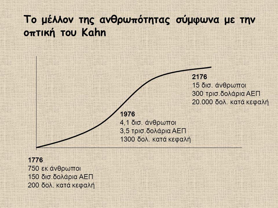 Το μέλλον της ανθρωπότητας σύμφωνα με την οπτική του Kahn 1776 750 εκ άνθρωποι 150 δισ.δολάρια ΑΕΠ 200 δολ. κατά κεφαλή 1976 4,1 δισ. άνθρωποι 3,5 τρι