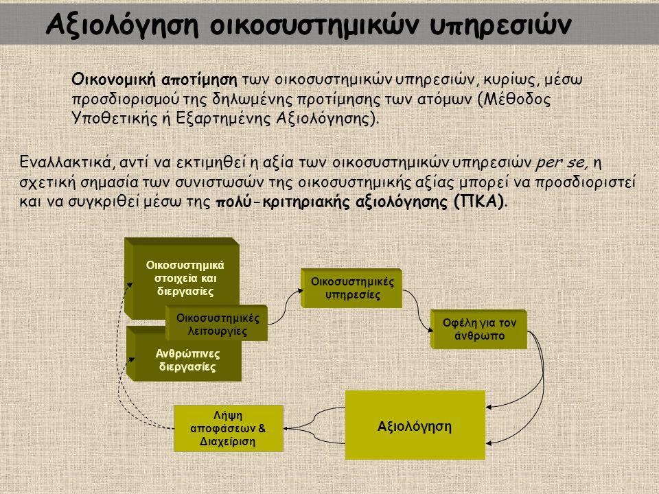 Μέθοδοι οικονομικής αποτίμησης Μέθοδοι πολυ- κριτηριακής ανάλυσης Λήψη αποφάσεων & Διαχείριση Οικοσυστημικές υπηρεσίες Οικοσυστημικά στοιχεία και διερ
