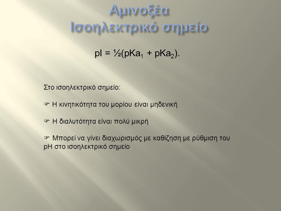 pI = ½(pKa 1 + pKa 2 ). Στο ισοηλεκτρικό σημείο:  Η κινητικότητα του μορίου είναι μηδενική  Η διαλυτότητα είναι πολύ μικρή  Μπορεί να γίνει διαχωρι