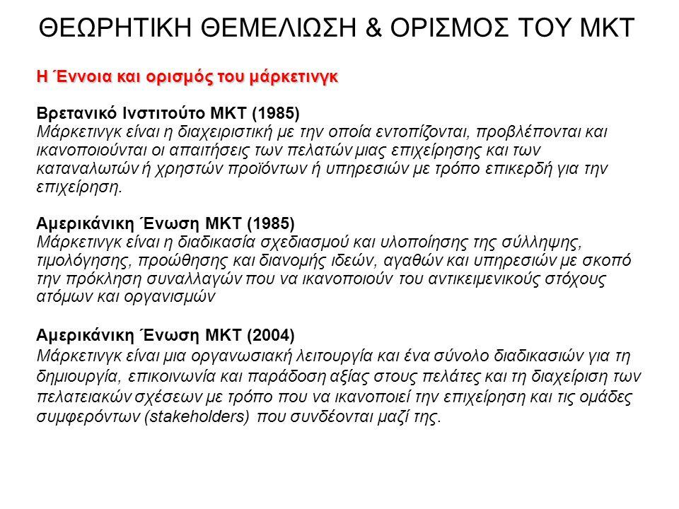 ΘΕΩΡΗΤΙΚΗ ΘΕΜΕΛΙΩΣΗ & ΟΡΙΣΜΟΣ ΤΟΥ ΜΚΤ Η Έννοια και ορισμός του μάρκετινγκ Βρετανικό Ινστιτούτο ΜΚΤ (1985) Μάρκετινγκ είναι η διαχειριστική με την οποί