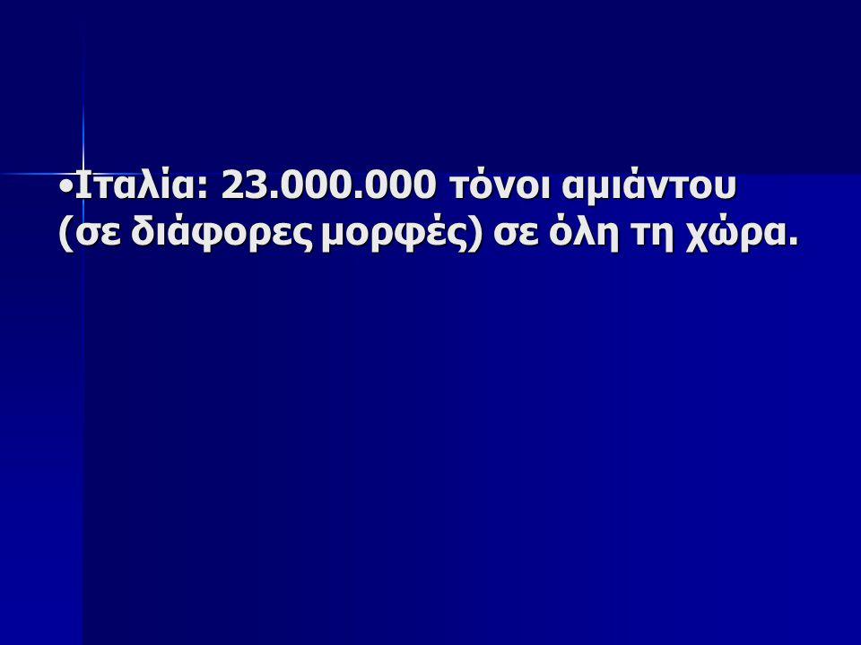 Ιταλία: 23.000.000 τόνοι αμιάντου (σε διάφορες μορφές) σε όλη τη χώρα.Ιταλία: 23.000.000 τόνοι αμιάντου (σε διάφορες μορφές) σε όλη τη χώρα.