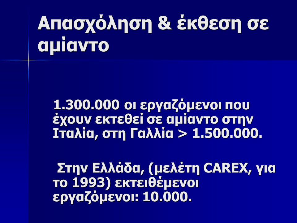 Απασχόληση & έκθεση σε αμίαντο 1.300.000 οι εργαζόμενοι που έχουν εκτεθεί σε αμίαντο στην Ιταλία, στη Γαλλία > 1.500.000.