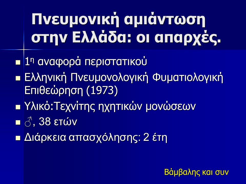 Πνευμονική αμιάντωση στην Ελλάδα: οι απαρχές.