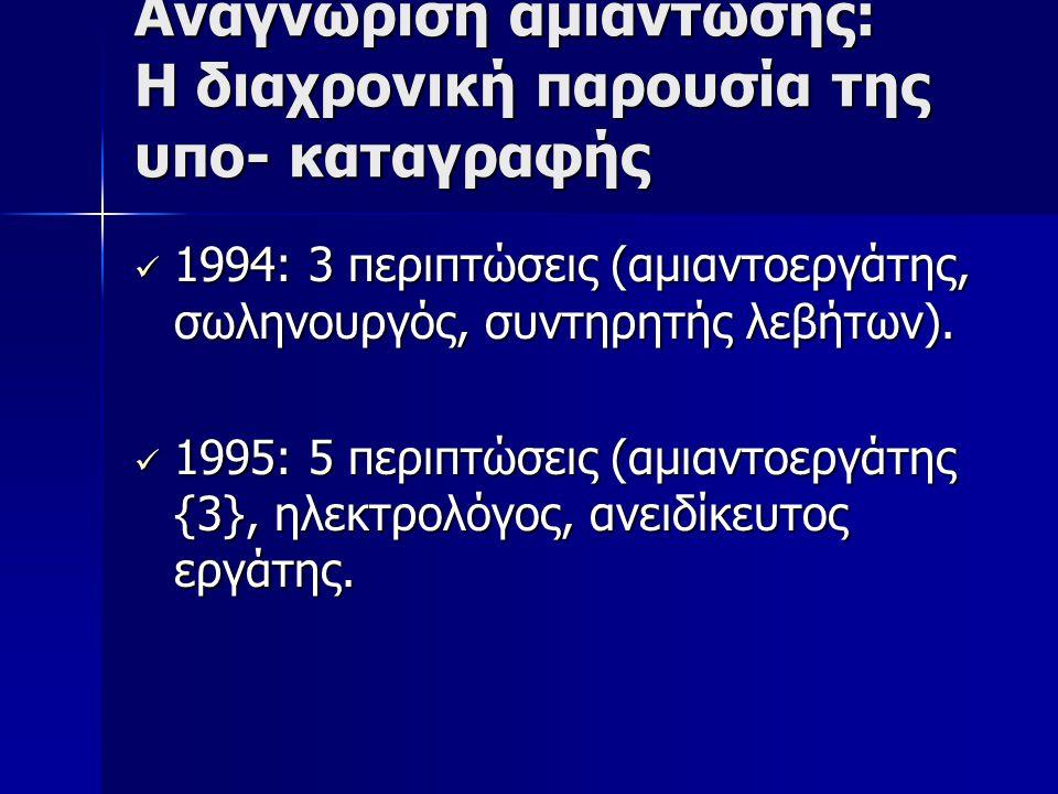 Αναγνώριση αμιάντωσης: Η διαχρονική παρουσία της υπο- καταγραφής Αναγνώριση αμιάντωσης: Η διαχρονική παρουσία της υπο- καταγραφής 1994: 3 περιπτώσεις (αμιαντοεργάτης, σωληνουργός, συντηρητής λεβήτων).