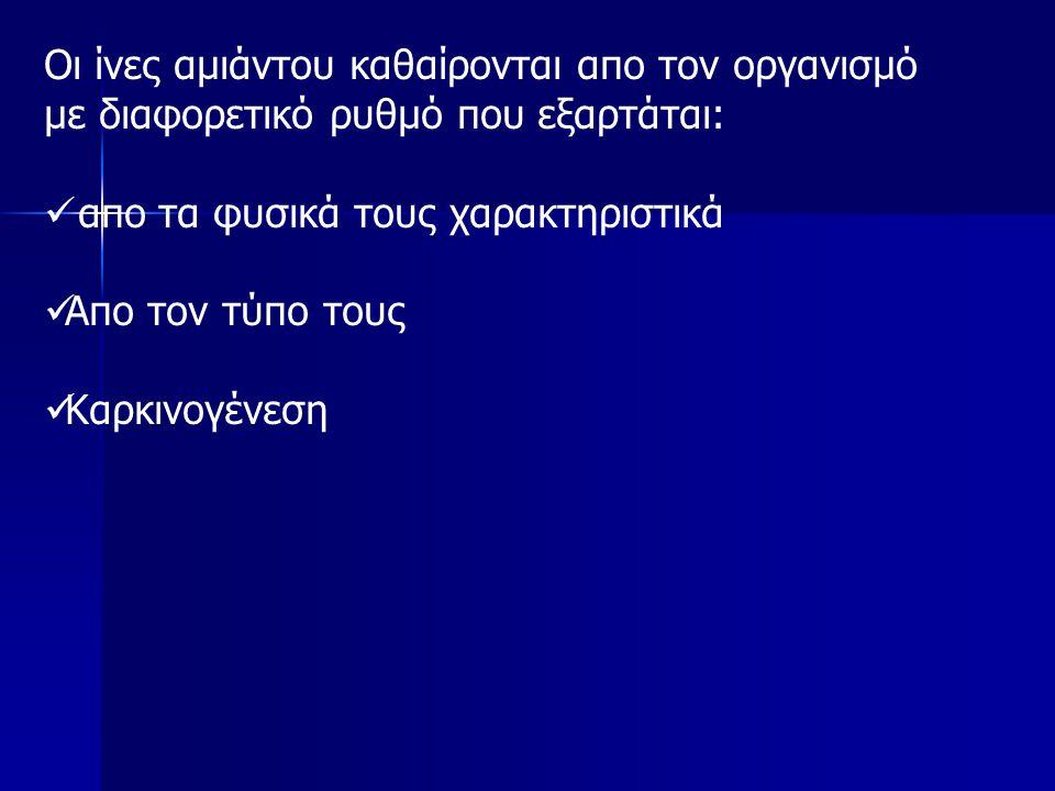 Mεσοθηλίωμα υπεζωκότα: επαγγελματικοί παράγοντες Τασόπουλος και συν Ιατρική 1982 41:83-91.