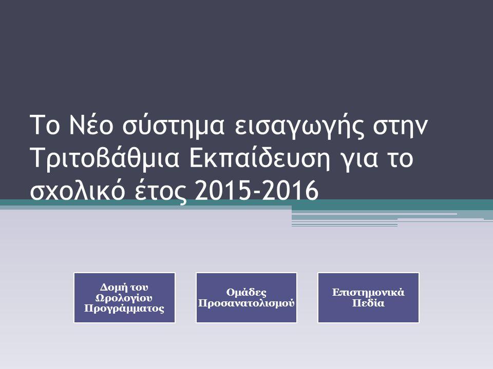 Το Νέο σύστημα εισαγωγής στην Τριτοβάθμια Εκπαίδευση για το σχολικό έτος 2015-2016 Δομή του Ωρολογίου Προγράμματος Ομάδες Προσανατολισμού Επιστημονικά Πεδία