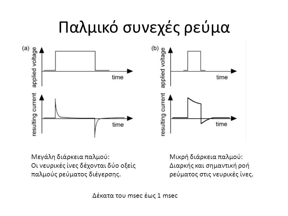 Παλμικό συνεχές ρεύμα Μεγάλη διάρκεια παλμού: Οι νευρικές ίνες δέχονται δύο οξείς παλμούς ρεύματος διέγερσης.