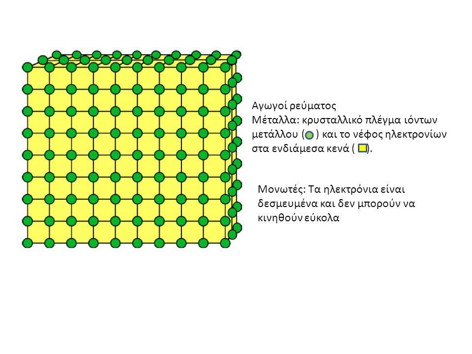 Αγωγοί ρεύματος Μέταλλα: κρυσταλλικό πλέγμα ιόντων μετάλλου ( ) και το νέφος ηλεκτρονίων στα ενδιάμεσα κενά ( ).