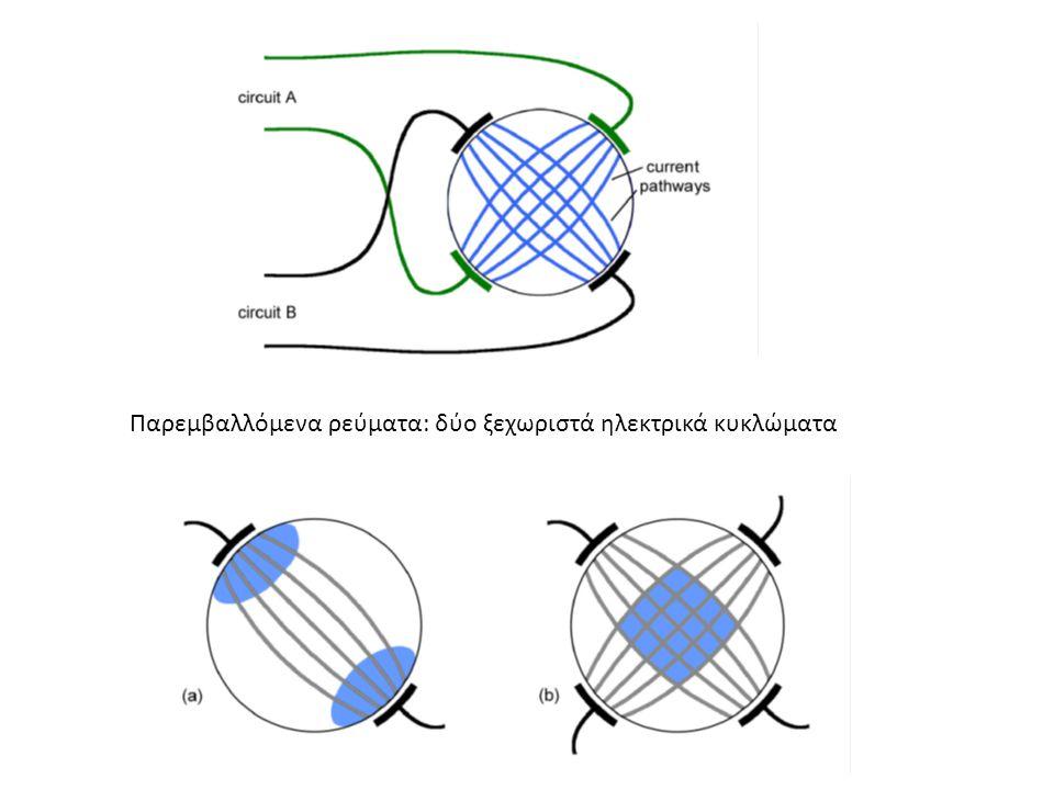Παρεμβαλλόμενα ρεύματα: δύο ξεχωριστά ηλεκτρικά κυκλώματα