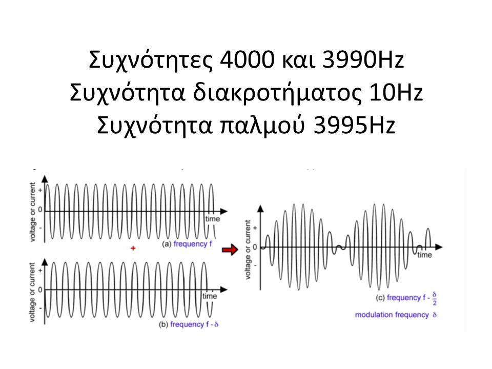 Συχνότητες 4000 και 3990Hz Συχνότητα διακροτήματος 10Hz Συχνότητα παλμού 3995Hz