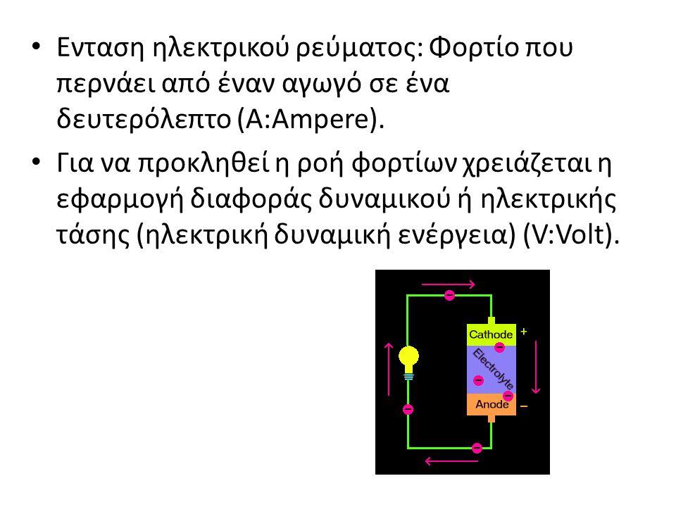 Ενταση ηλεκτρικού ρεύματος: Φορτίο που περνάει από έναν αγωγό σε ένα δευτερόλεπτο (Α:Ampere).