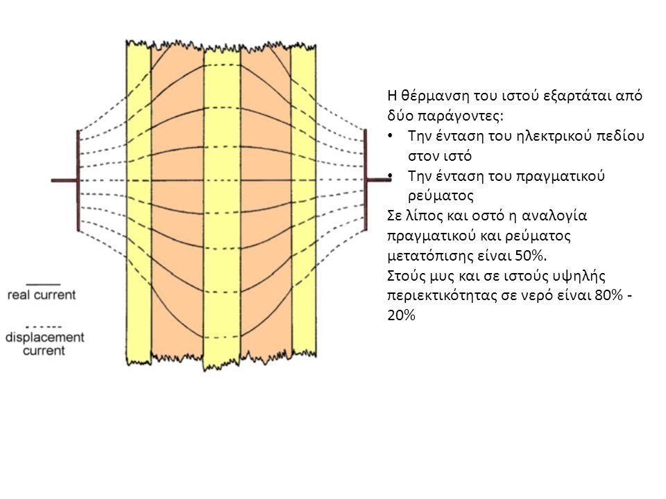 Η θέρμανση του ιστού εξαρτάται από δύο παράγοντες: Την ένταση του ηλεκτρικού πεδίου στον ιστό Την ένταση του πραγματικού ρεύματος Σε λίπος και οστό η αναλογία πραγματικού και ρεύματος μετατόπισης είναι 50%.
