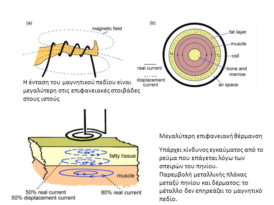 Η ένταση του μαγνητικού πεδίου είναι μεγαλύτερη στις επιφανειακές στοιβάδες στους ιστούς Μεγαλύτερη επιφανειακή θέρμανση Υπάρχει κίνδυνος εγκαύματος από το ρεύμα που επάγεται λόγω των σπειρών του πηνίου.