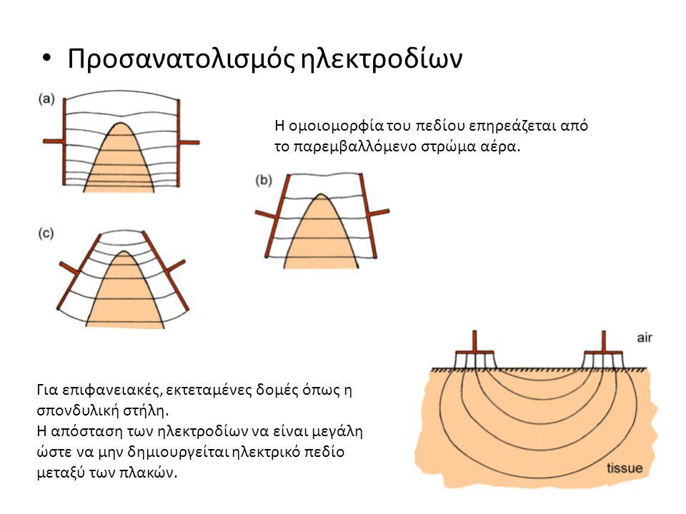 Προσανατολισμός ηλεκτροδίων Η ομοιομορφία του πεδίου επηρεάζεται από το παρεμβαλλόμενο στρώμα αέρα.
