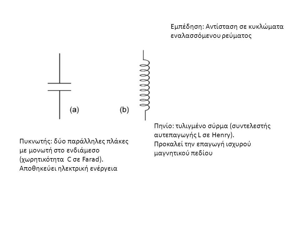 Πυκνωτής: δύο παράλληλες πλάκες με μονωτή στο ενδιάμεσο (χωρητικότητα C σε Farad).