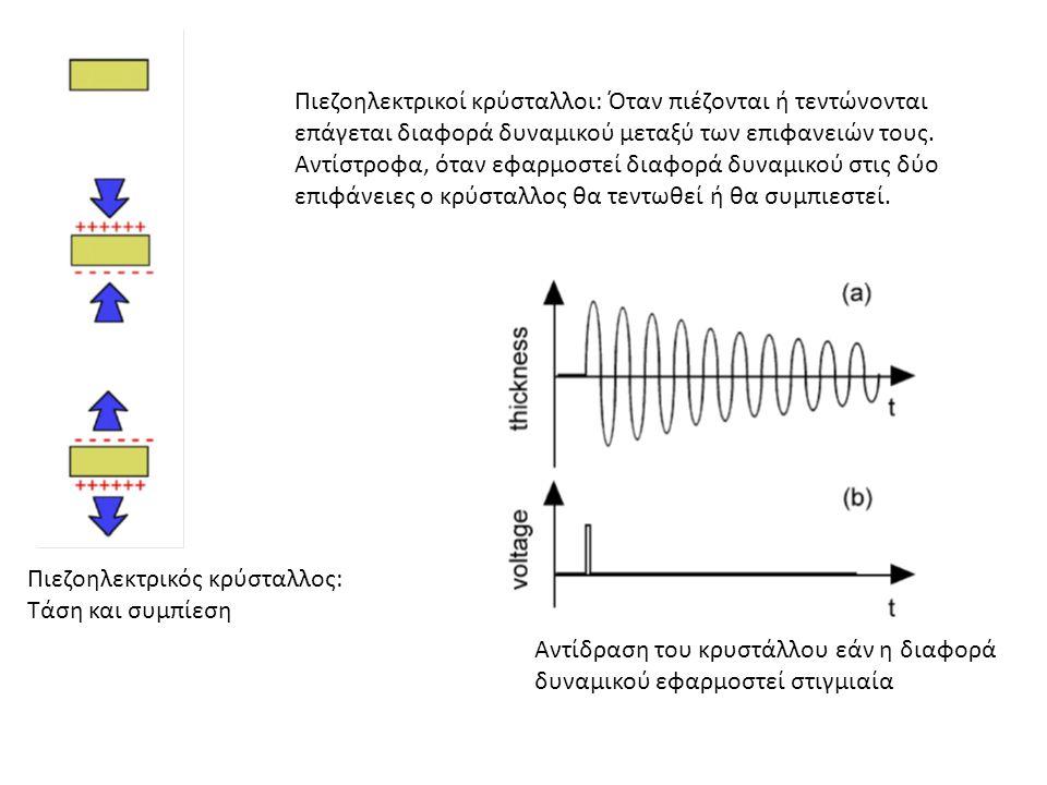 Πιεζοηλεκτρικός κρύσταλλος: Τάση και συμπίεση Πιεζοηλεκτρικοί κρύσταλλοι: Όταν πιέζονται ή τεντώνονται επάγεται διαφορά δυναμικού μεταξύ των επιφανειών τους.