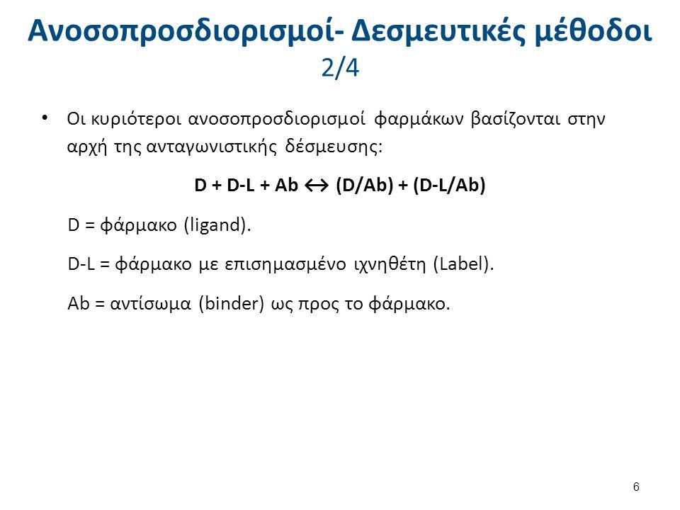 Ανοσοπροσδιορισμοί- Δεσμευτικές μέθοδοι 3/4 Ετερογενείς, όπου οι ιδιότητες του ιχνηθέτη δεν διαφοροποιούνται μετά τη σύνδεση του D-L με το Ab και χρειάζεται ένα επιπλέον στάδιο διαχωρισμού της ελεύθερης από τη δεσμευμένη μορφή του D-L.