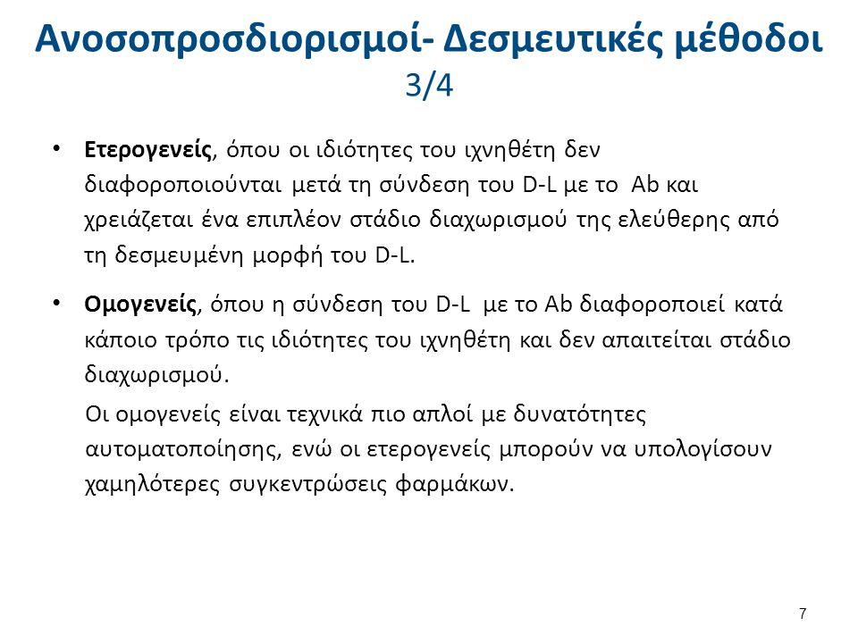 Αντιεπιληπτικά 1/2 Βαλπροϊκό νάτριο, καρβαμαζεπίνη.