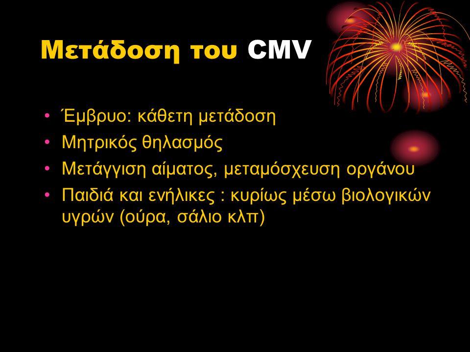 Πρόληψη της μετάδοσης του CMV Ας μεταδώσουμε το μήνυμα!
