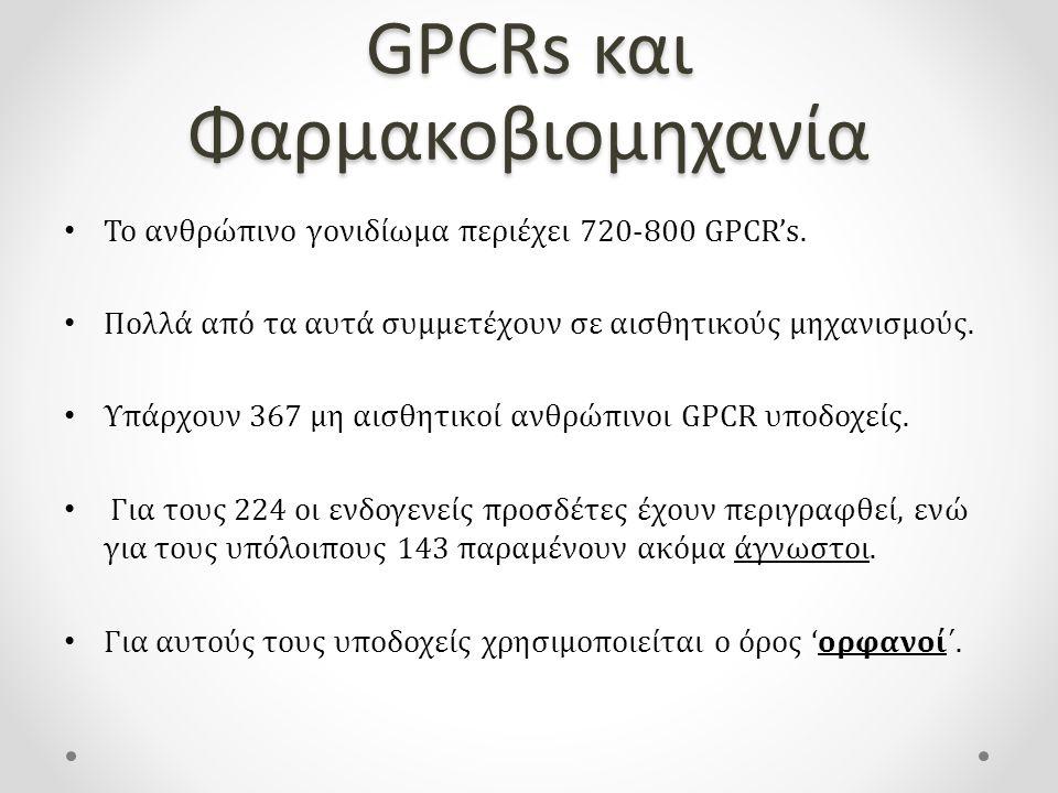 GPCRs και Φαρμακοβιομηχανία Το ανθρώπινο γονιδίωμα περιέχει 720-800 GPCR's.