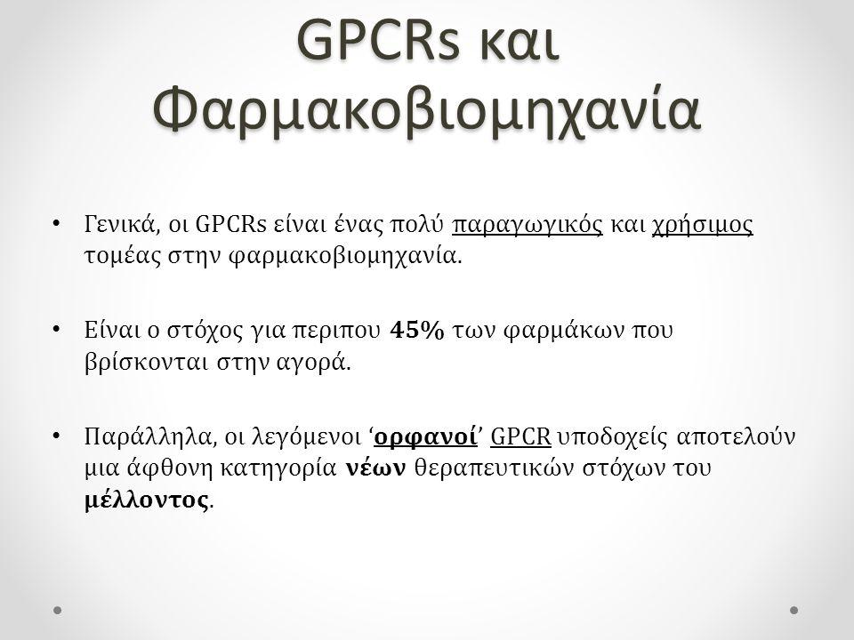 Γενικά, οι GPCRs είναι ένας πολύ παραγωγικός και χρήσιμος τομέας στην φαρμακοβιομηχανία.