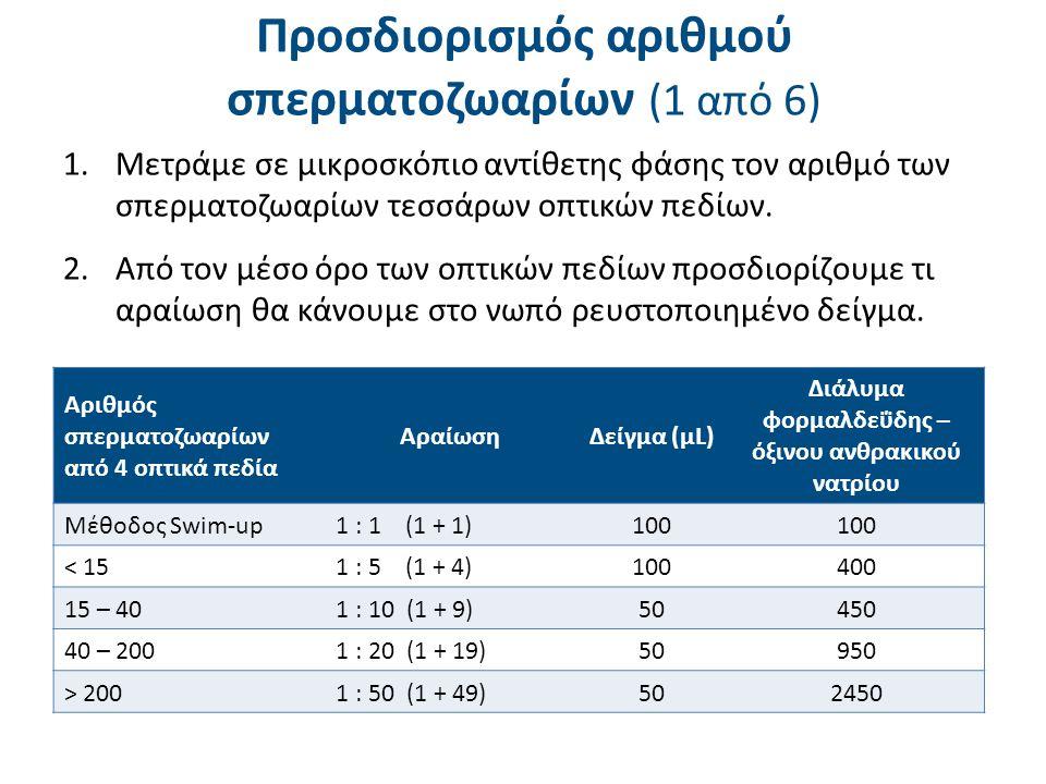 Αριθμός σπερματοζωαρίων από 4 οπτικά πεδία ΑραίωσηΔείγμα (μL) Διάλυμα φορμαλδεΰδης – όξινου ανθρακικού νατρίου Μέθοδος Swim-up 1 : 1 (1 + 1)100 < 151