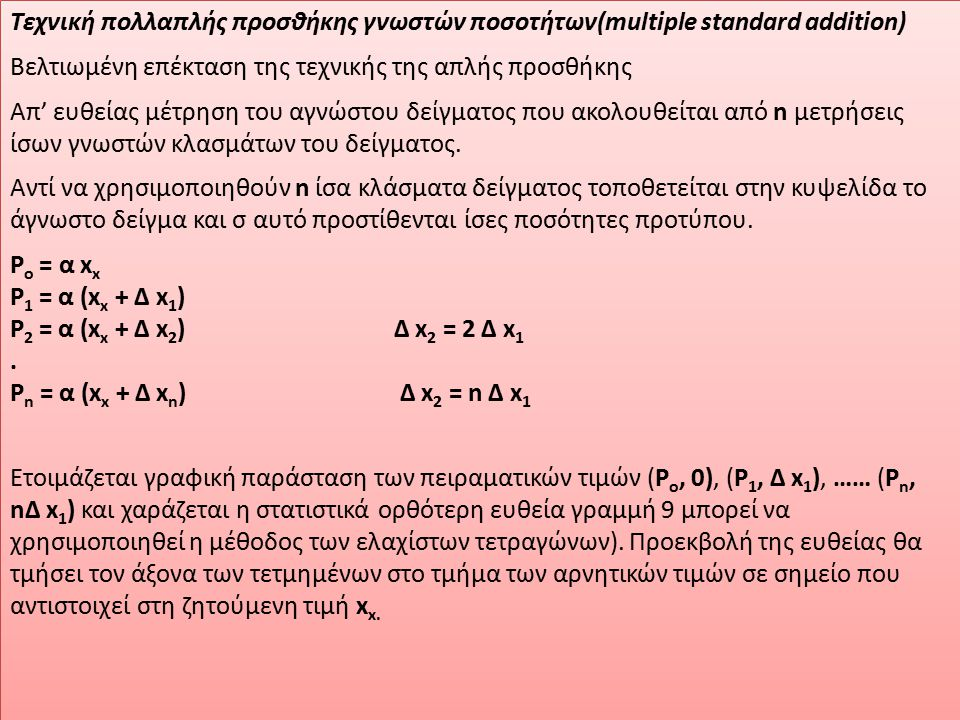 Τεχνική πολλαπλής προσθήκης γνωστών ποσοτήτων(multiple standard addition) Βελτιωμένη επέκταση της τεχνικής της απλής προσθήκης Απ' ευθείας μέτρηση του