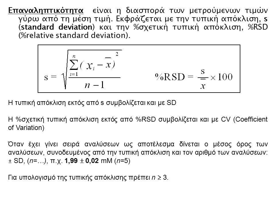 Επαναληπτικότητα είναι η διασπορά των μετρούμενων τιμών γύρω από τη μέση τιμή. Εκφράζεται με την τυπική απόκλιση, s (standard deviation) και την %σχετ