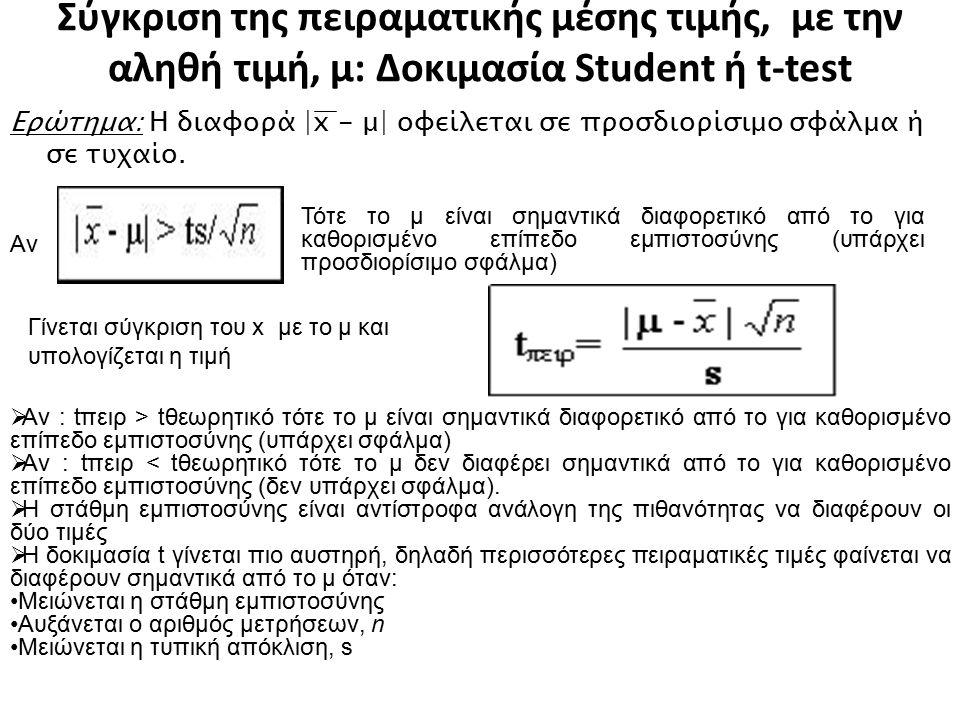 Σύγκριση της πειραματικής μέσης τιμής, με την αληθή τιμή, μ: Δοκιμασία Student ή t-test Eρώτημα: Η διαφορά |x - μ| οφείλεται σε προσδιορίσιμο σφάλμα ή