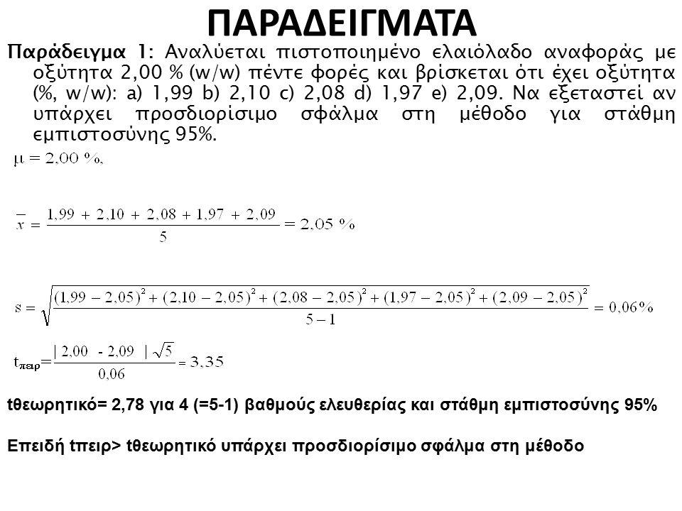 ΠΑΡΑΔΕΙΓΜΑΤΑ Παράδειγμα 1: Αναλύεται πιστοποιημένο ελαιόλαδο αναφοράς με οξύτητα 2,00 % (w/w) πέντε φορές και βρίσκεται ότι έχει οξύτητα (%, w/w): a)