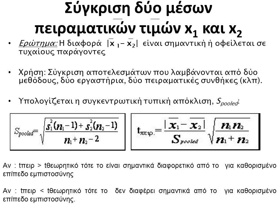 Σύγκριση δύο μέσων πειραματικών τιμών x 1 και x 2 Ερώτημα: Η διαφορά |x 1 - x 2 | είναι σημαντική ή οφείλεται σε τυχαίους παράγοντες Χρήση: Σύγκριση α