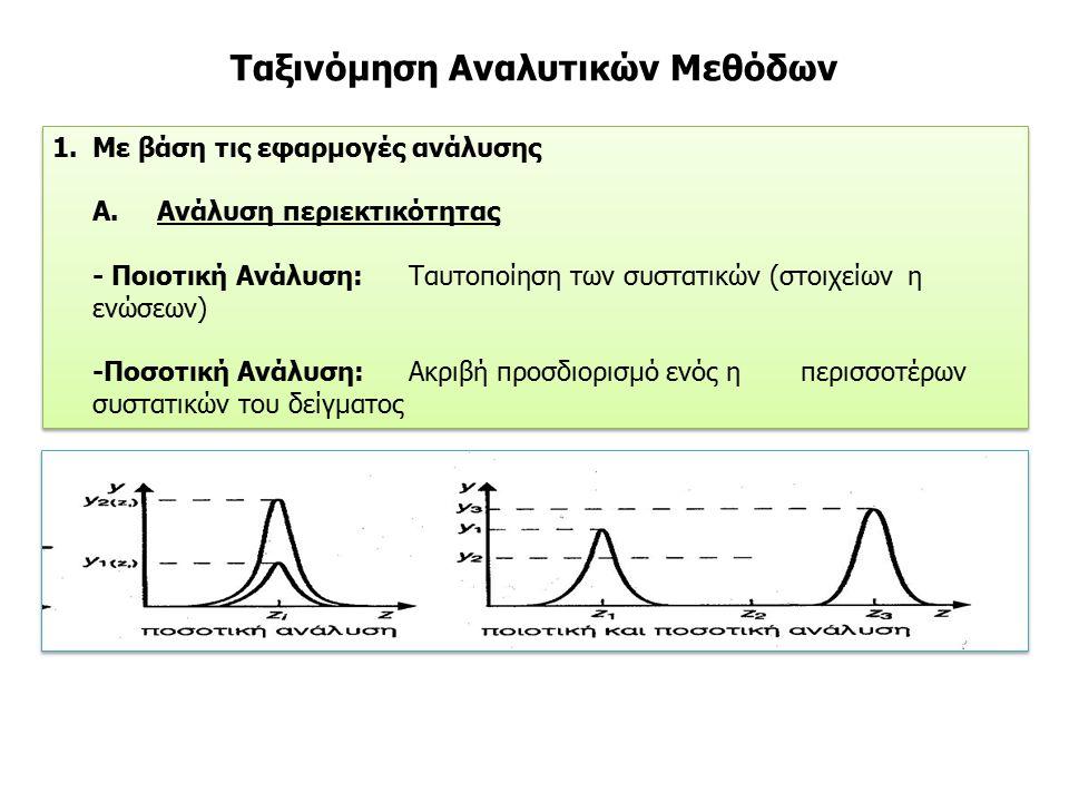 Ταξινόμηση Αναλυτικών Μεθόδων 1.Με βάση τις εφαρμογές ανάλυσης Α. Ανάλυση περιεκτικότητας - Ποιοτική Ανάλυση: Ταυτοποίηση των συστατικών (στοιχείων η